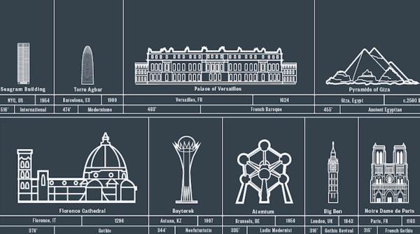 [海报设计]全球知名建筑特辑