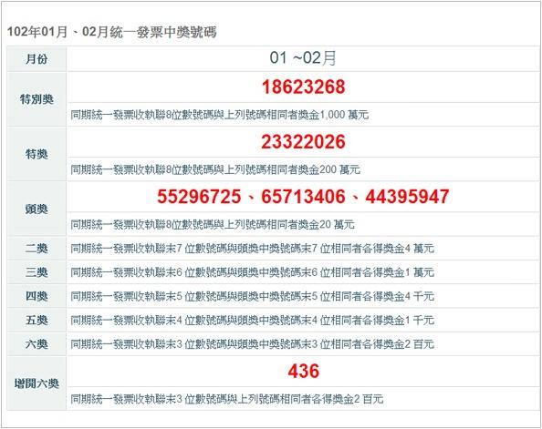 《生活》統一發票102年01-02月對中獎號碼@懶人包統一發票自動快速對獎網站